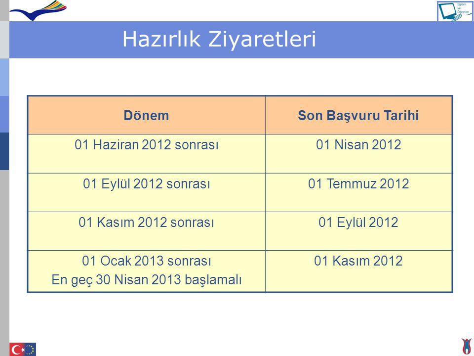 Hazırlık Ziyaretleri Dönem Son Başvuru Tarihi 01 Haziran 2012 sonrası