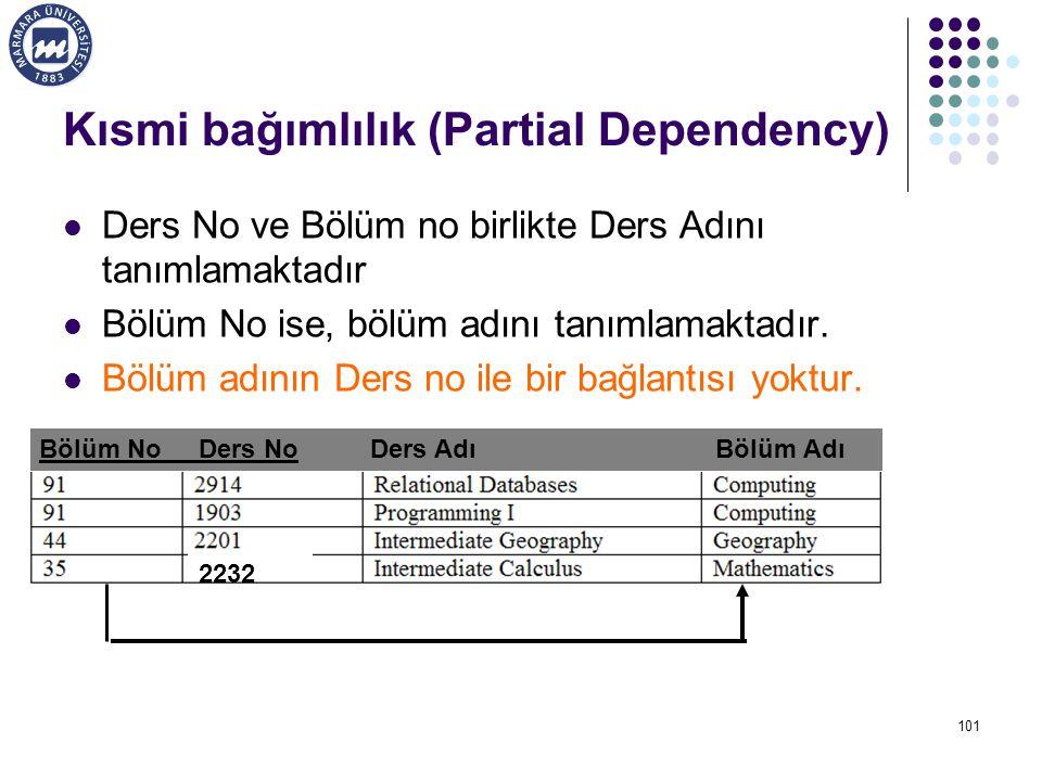 Kısmi bağımlılık (Partial Dependency)