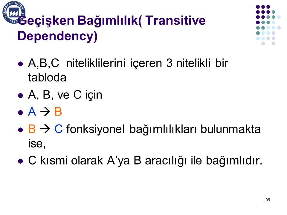 Geçişken Bağımlılık( Transitive Dependency)