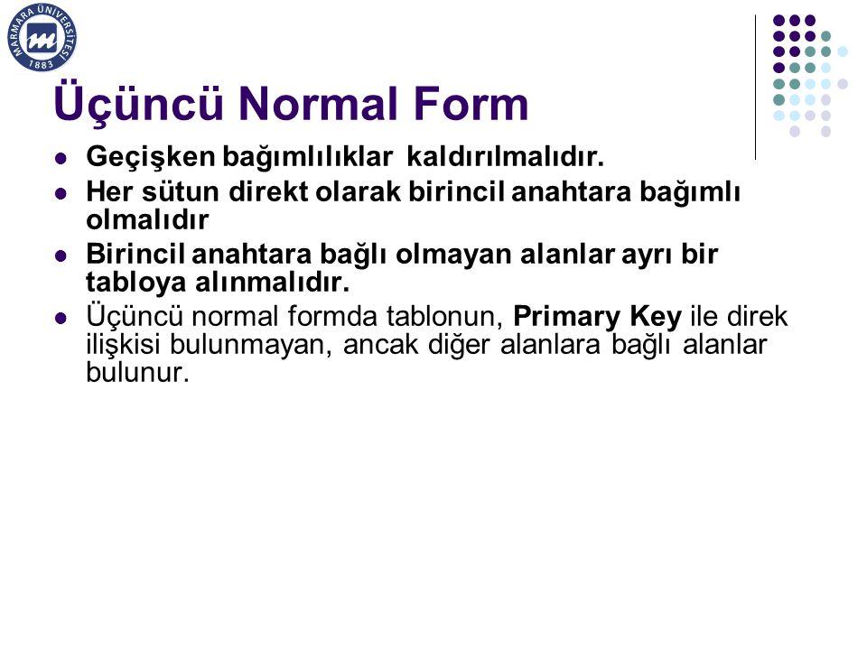 Üçüncü Normal Form Geçişken bağımlılıklar kaldırılmalıdır.