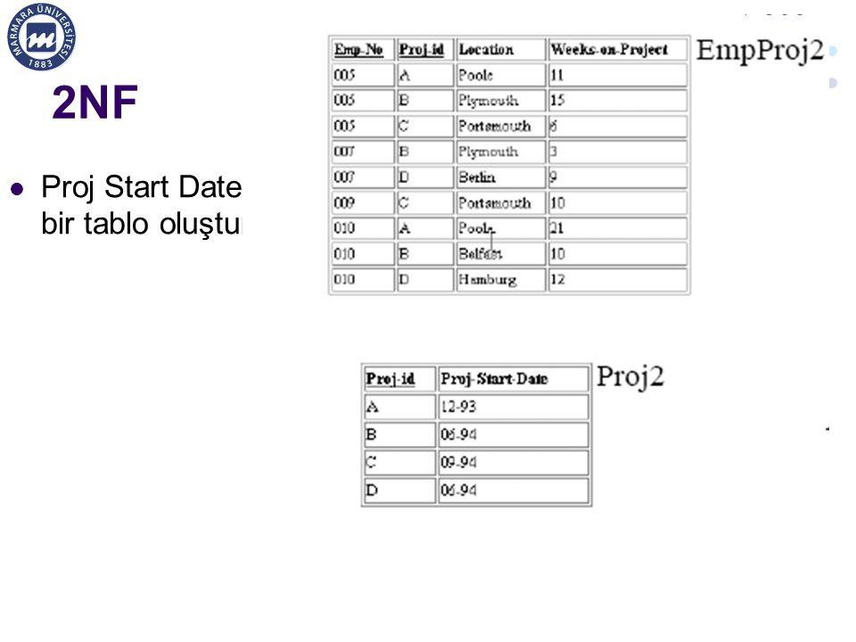 2NF Proj Start Date için ayrı bir tablo oluşturulur.