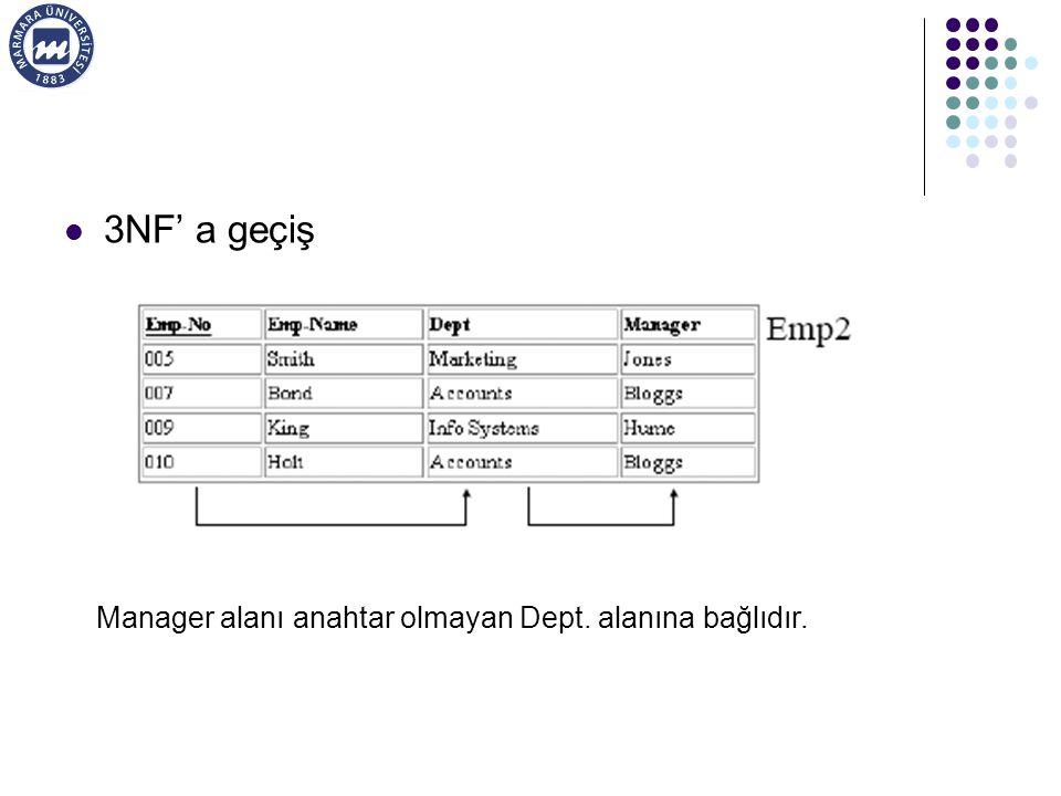 3NF' a geçiş Manager alanı anahtar olmayan Dept. alanına bağlıdır.