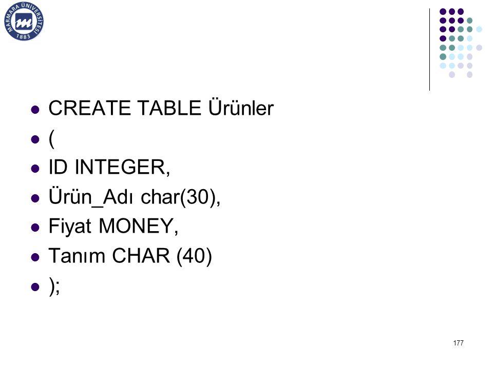 CREATE TABLE Ürünler ( ID INTEGER, Ürün_Adı char(30), Fiyat MONEY, Tanım CHAR (40) );