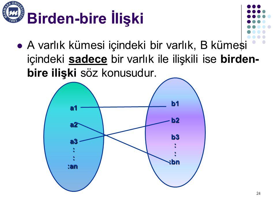 Birden-bire İlişki A varlık kümesi içindeki bir varlık, B kümesi içindeki sadece bir varlık ile ilişkili ise birden-bire ilişki söz konusudur.