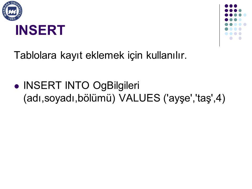 INSERT Tablolara kayıt eklemek için kullanılır.