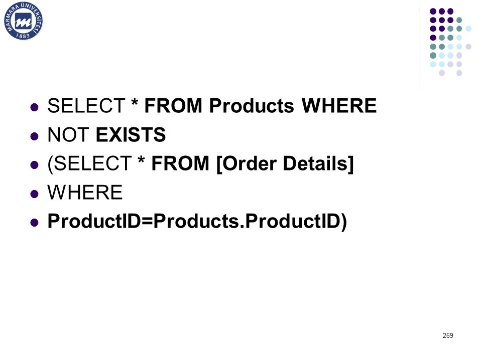 SELECT * FROM Products WHERE