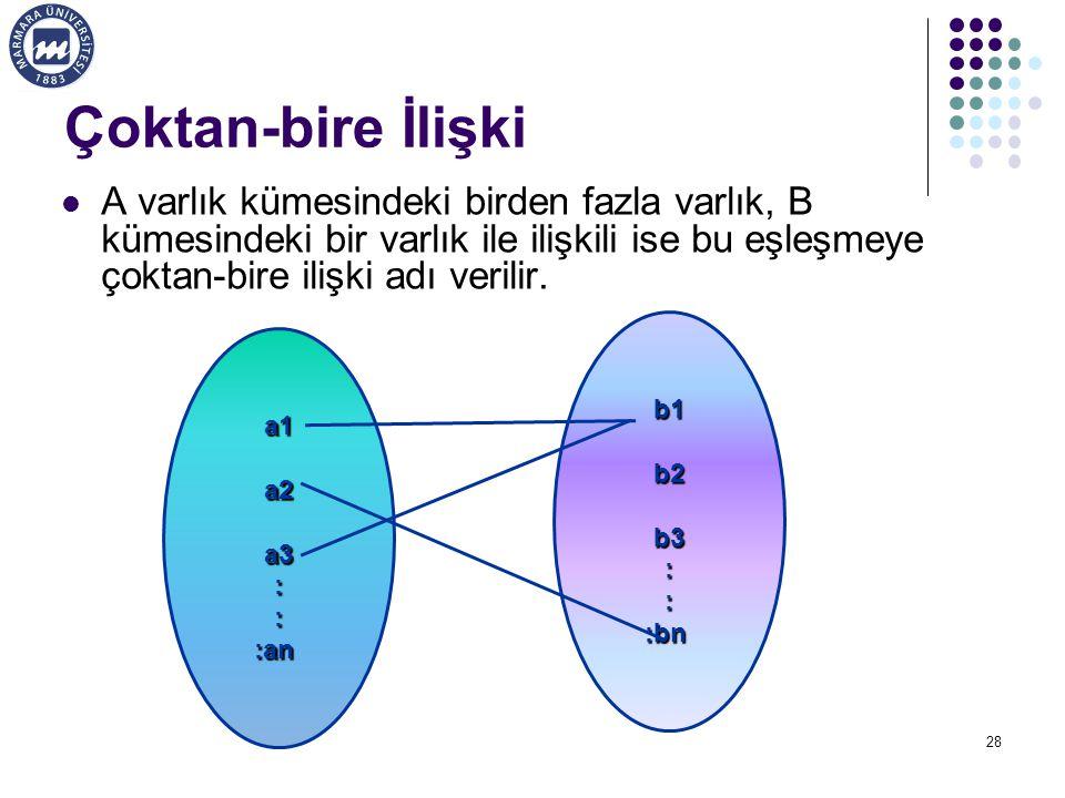 Çoktan-bire İlişki A varlık kümesindeki birden fazla varlık, B kümesindeki bir varlık ile ilişkili ise bu eşleşmeye çoktan-bire ilişki adı verilir.