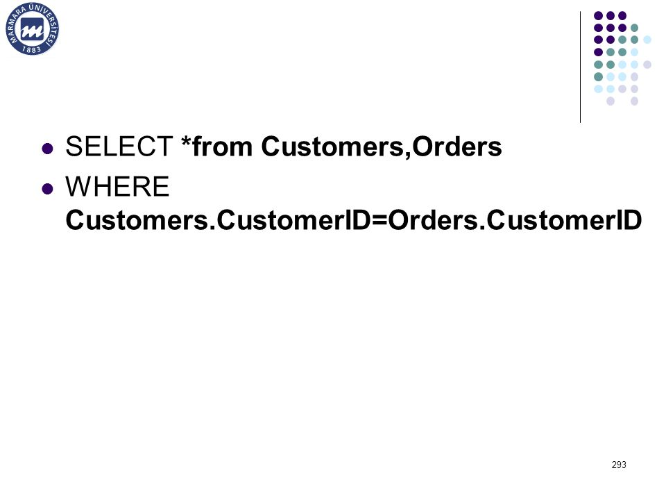 SELECT *from Customers,Orders