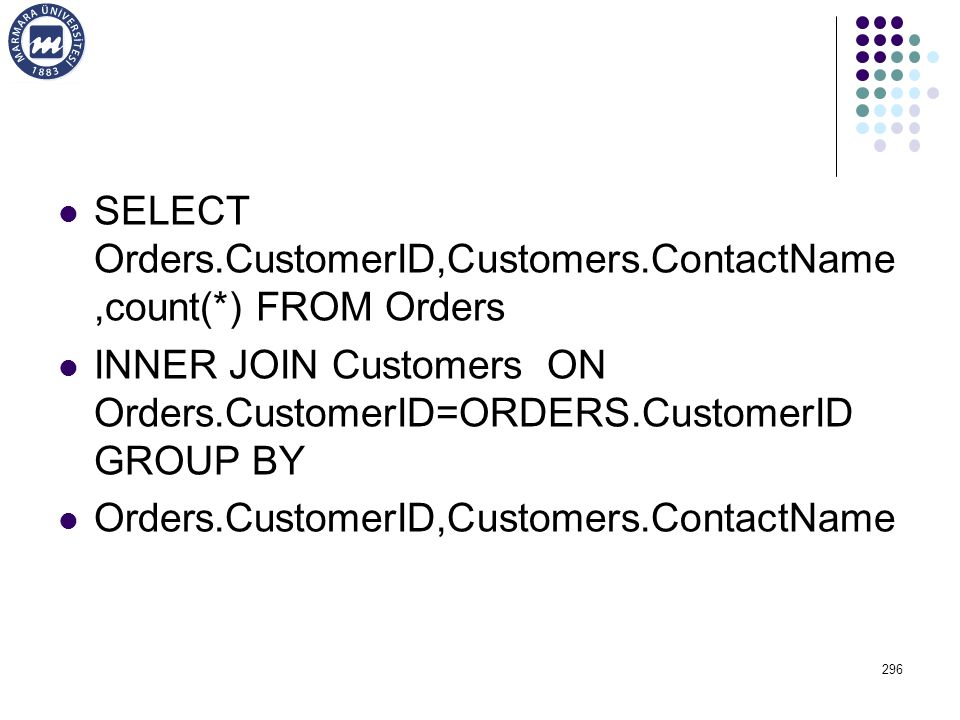 SELECT Orders.CustomerID,Customers.ContactName,count(*) FROM Orders