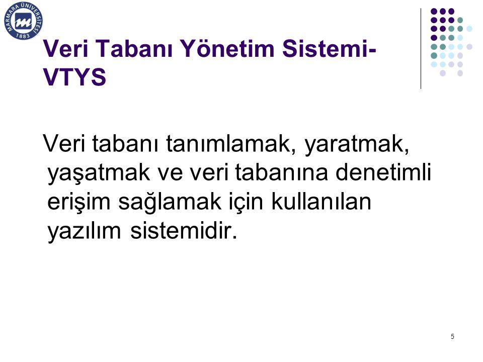Veri Tabanı Yönetim Sistemi-VTYS