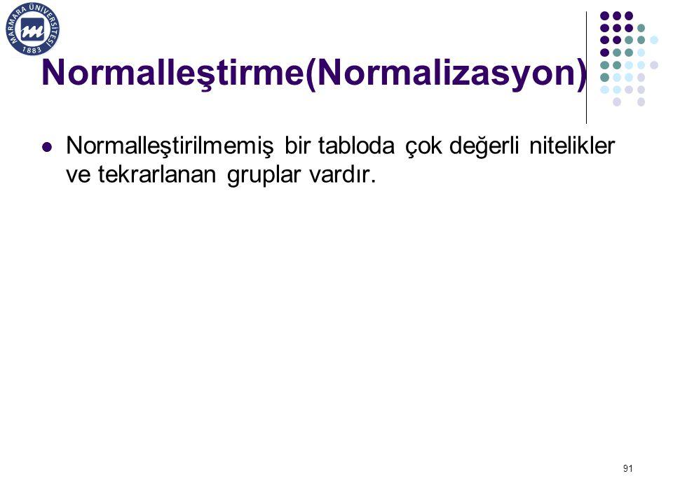 Normalleştirme(Normalizasyon)
