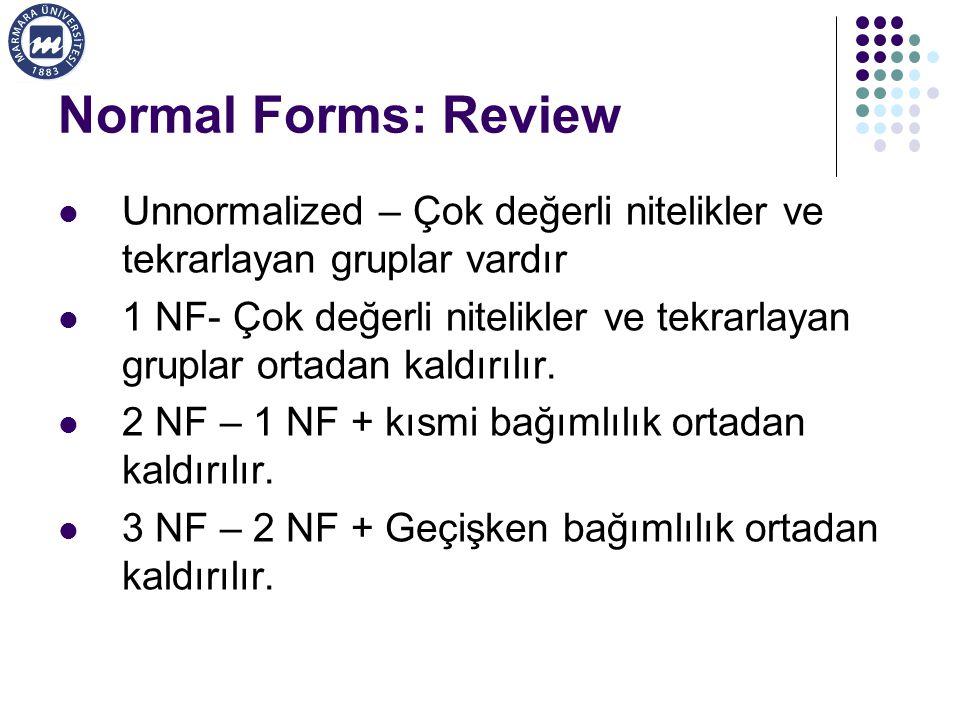 Normal Forms: Review Unnormalized – Çok değerli nitelikler ve tekrarlayan gruplar vardır.