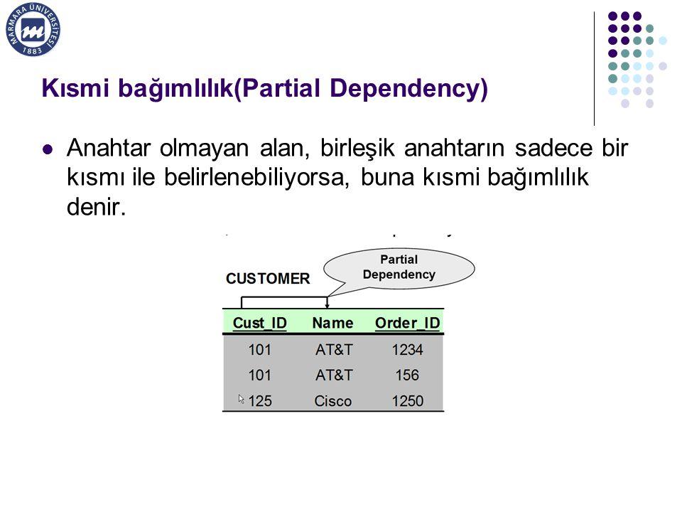 Kısmi bağımlılık(Partial Dependency)