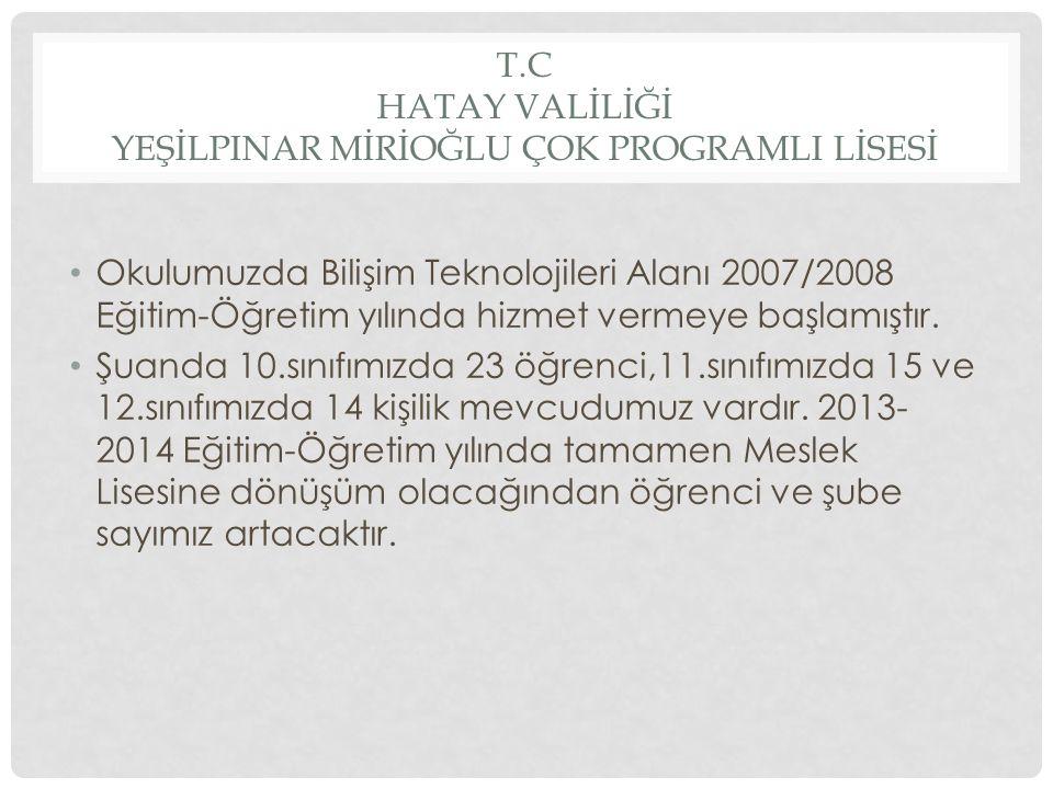 T.C HATAY VALİLİĞİ YEŞİLPINAR MİRİOĞLU ÇOK PROGRAMLI LİSESİ