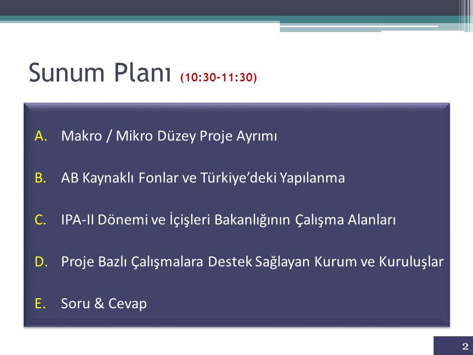 Sunum Planı (10:30-11:30) Makro / Mikro Düzey Proje Ayrımı