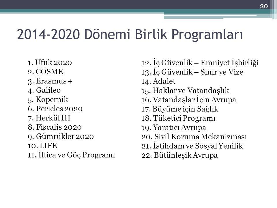 2014-2020 Dönemi Birlik Programları