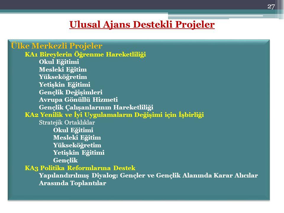 Ulusal Ajans Destekli Projeler