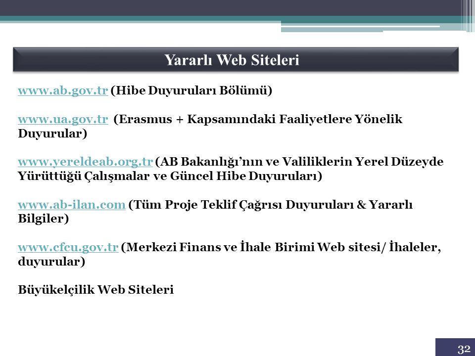 Yararlı Web Siteleri www.ab.gov.tr (Hibe Duyuruları Bölümü)