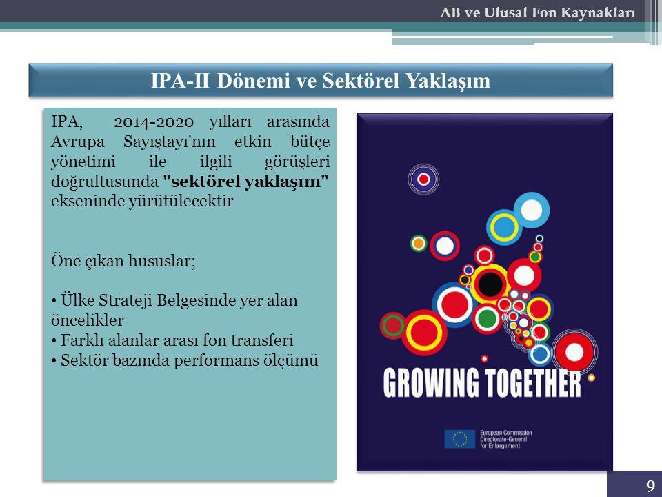 AB ve Ulusal Fon Kaynakları IPA-II Dönemi ve Sektörel Yaklaşım
