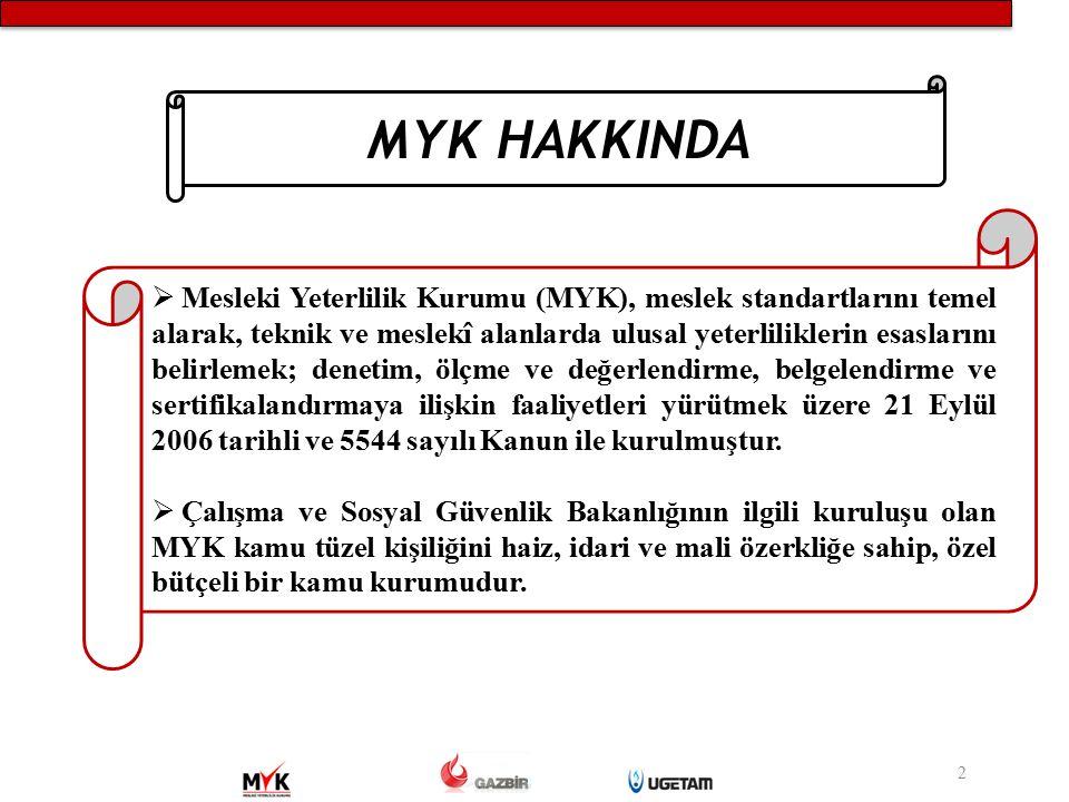 MYK HAKKINDA