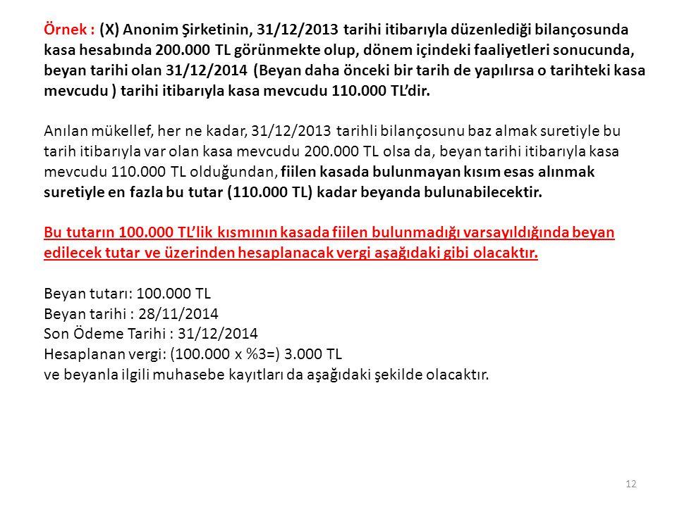 Örnek : (X) Anonim Şirketinin, 31/12/2013 tarihi itibarıyla düzenlediği bilançosunda kasa hesabında 200.000 TL görünmekte olup, dönem içindeki faaliyetleri sonucunda, beyan tarihi olan 31/12/2014 (Beyan daha önceki bir tarih de yapılırsa o tarihteki kasa mevcudu ) tarihi itibarıyla kasa mevcudu 110.000 TL'dir.