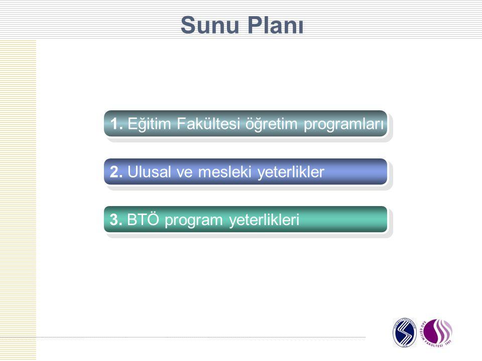 Sunu Planı 1. Eğitim Fakültesi öğretim programları