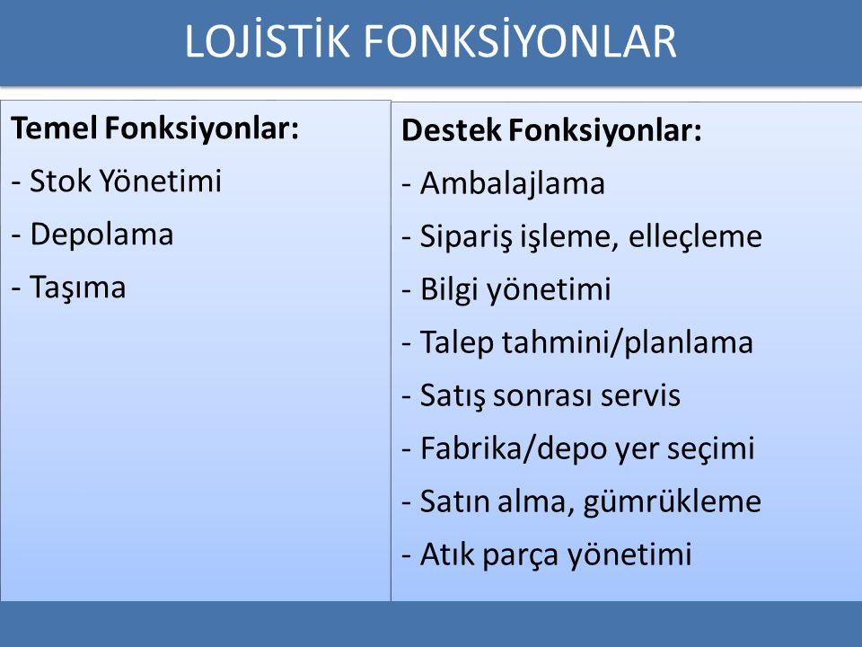 LOJİSTİK FONKSİYONLAR