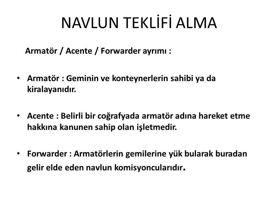 NAVLUN TEKLİFİ ALMA Armatör / Acente / Forwarder ayrımı :