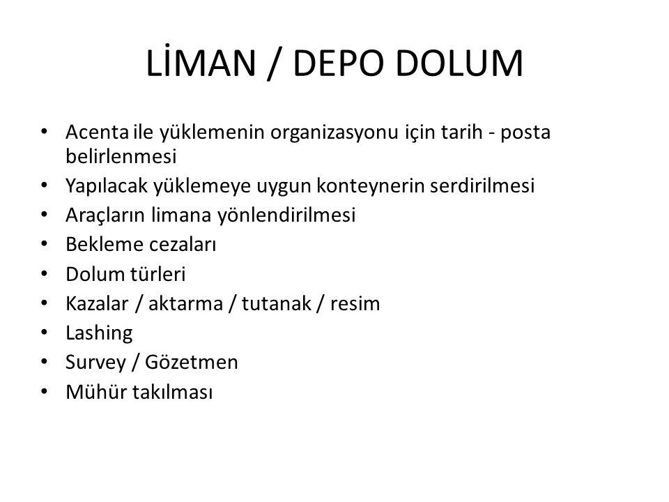 LİMAN / DEPO DOLUM Acenta ile yüklemenin organizasyonu için tarih - posta belirlenmesi. Yapılacak yüklemeye uygun konteynerin serdirilmesi.
