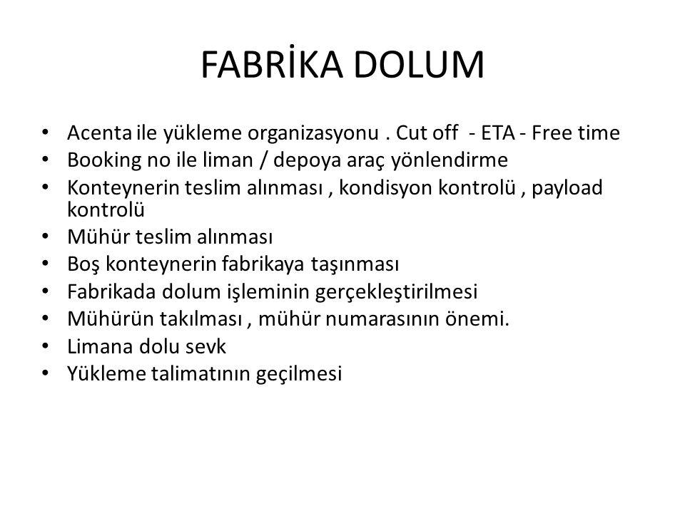 FABRİKA DOLUM Acenta ile yükleme organizasyonu . Cut off - ETA - Free time. Booking no ile liman / depoya araç yönlendirme.