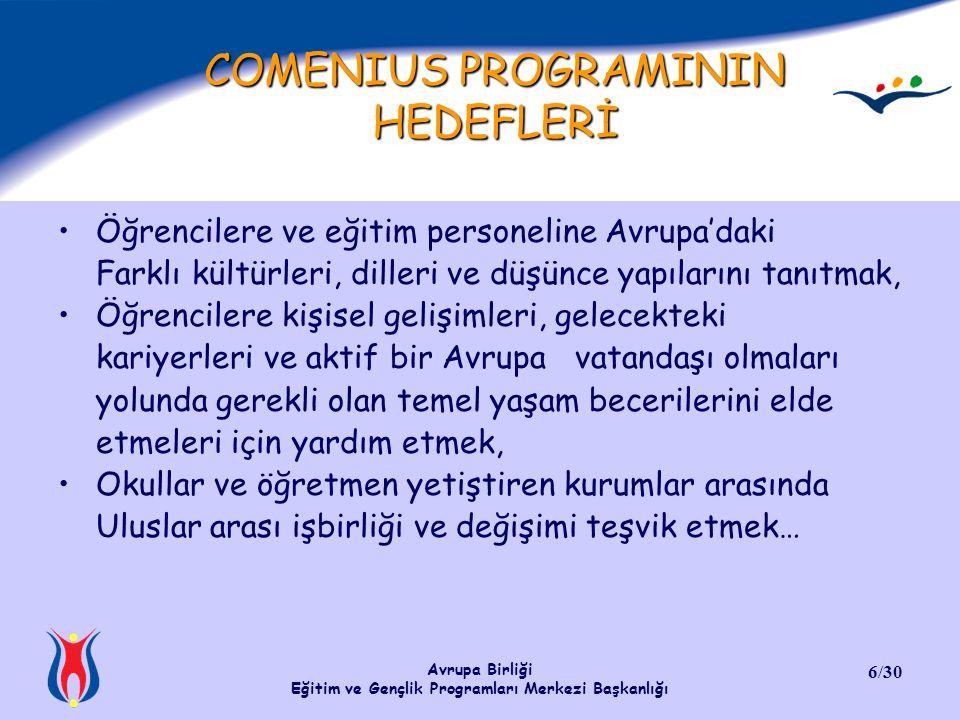 COMENIUS PROGRAMININ HEDEFLERİ