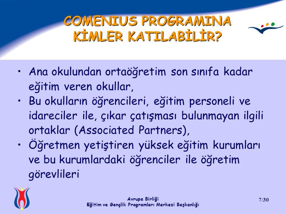 COMENIUS PROGRAMINA KİMLER KATILABİLİR