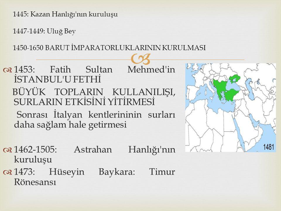 1453: Fatih Sultan Mehmed in İSTANBUL U FETHİ
