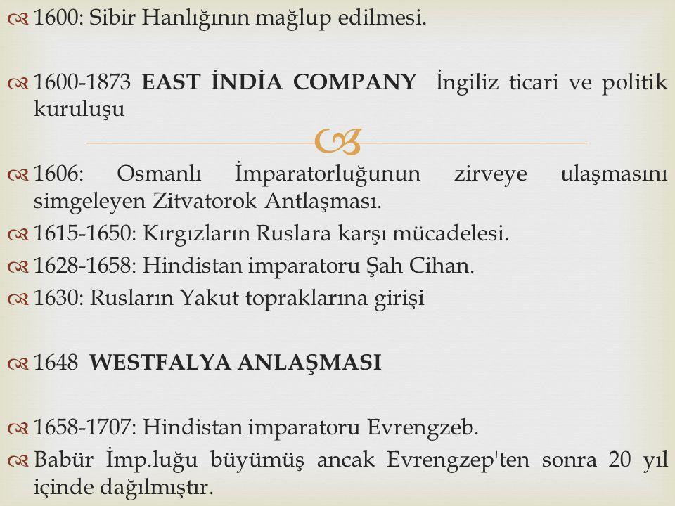 1600: Sibir Hanlığının mağlup edilmesi.