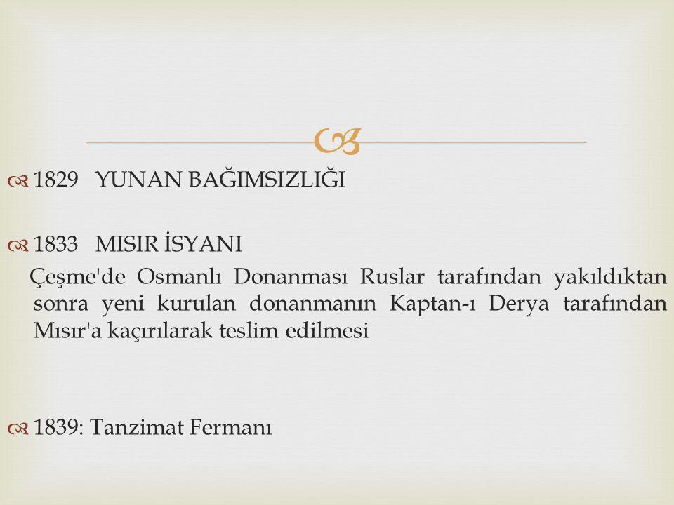 1829 YUNAN BAĞIMSIZLIĞI 1833 MISIR İSYANI.