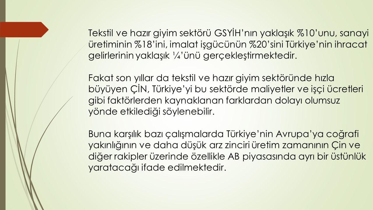 Tekstil ve hazır giyim sektörü GSYİH'nın yaklaşık %10'unu, sanayi üretiminin %18'ini, imalat işgücünün %20'sini Türkiye'nin ihracat gelirlerinin yaklaşık ¼'ünü gerçekleştirmektedir.