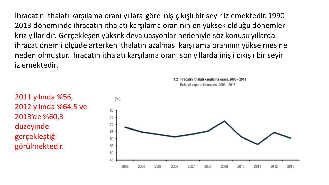İhracatın ithalatı karşılama oranı yıllara göre iniş çıkışlı bir seyir izlemektedir. 1990-2013 döneminde ihracatın ithalatı karşılama oranının en yüksek olduğu dönemler kriz yıllarıdır. Gerçekleşen yüksek devalüasyonlar nedeniyle söz konusu yıllarda ihracat önemli ölçüde arterken ithalatın azalması karşılama oranının yükselmesine neden olmuştur. İhracatın ithalatı karşılama oranı son yıllarda inişli çıkışlı bir seyir izlemektedir.
