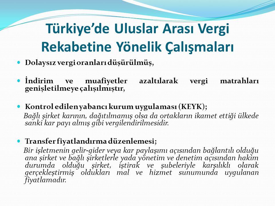 Türkiye'de Uluslar Arası Vergi Rekabetine Yönelik Çalışmaları