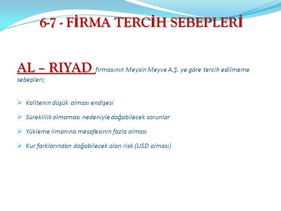 6-7 - FİRMA TERCİH SEBEPLERİ