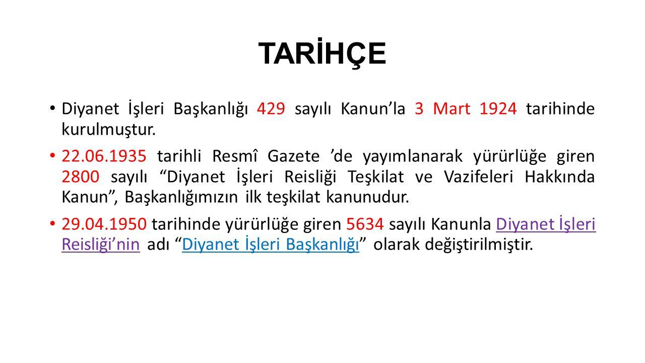TARİHÇE Diyanet İşleri Başkanlığı 429 sayılı Kanun'la 3 Mart 1924 tarihinde kurulmuştur.