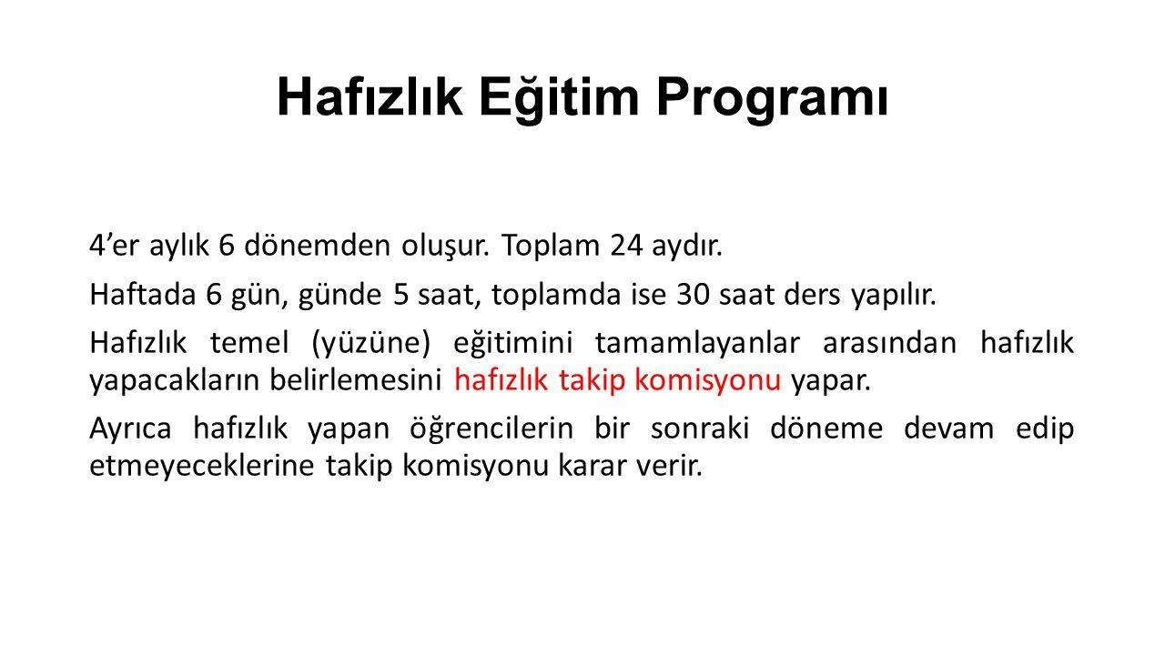 Hafızlık Eğitim Programı