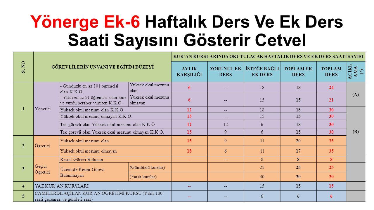 Yönerge Ek-6 Haftalık Ders Ve Ek Ders Saati Sayısını Gösterir Cetvel