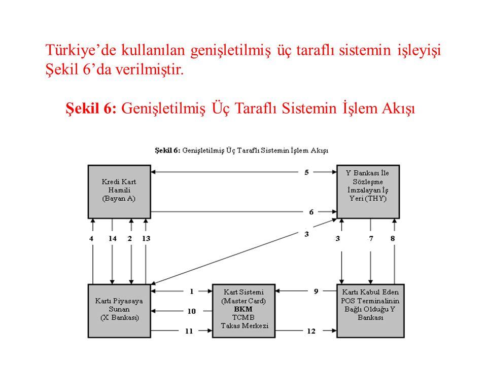 Türkiye'de kullanılan genişletilmiş üç taraflı sistemin işleyişi Şekil 6'da verilmiştir.