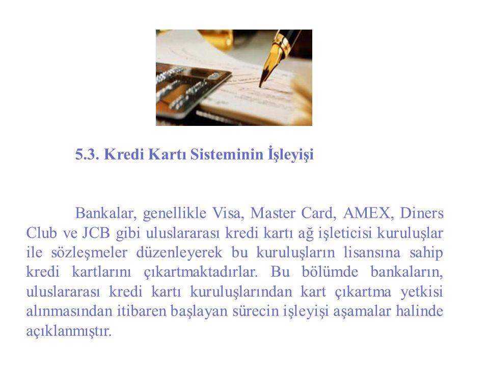 5.3. Kredi Kartı Sisteminin İşleyişi