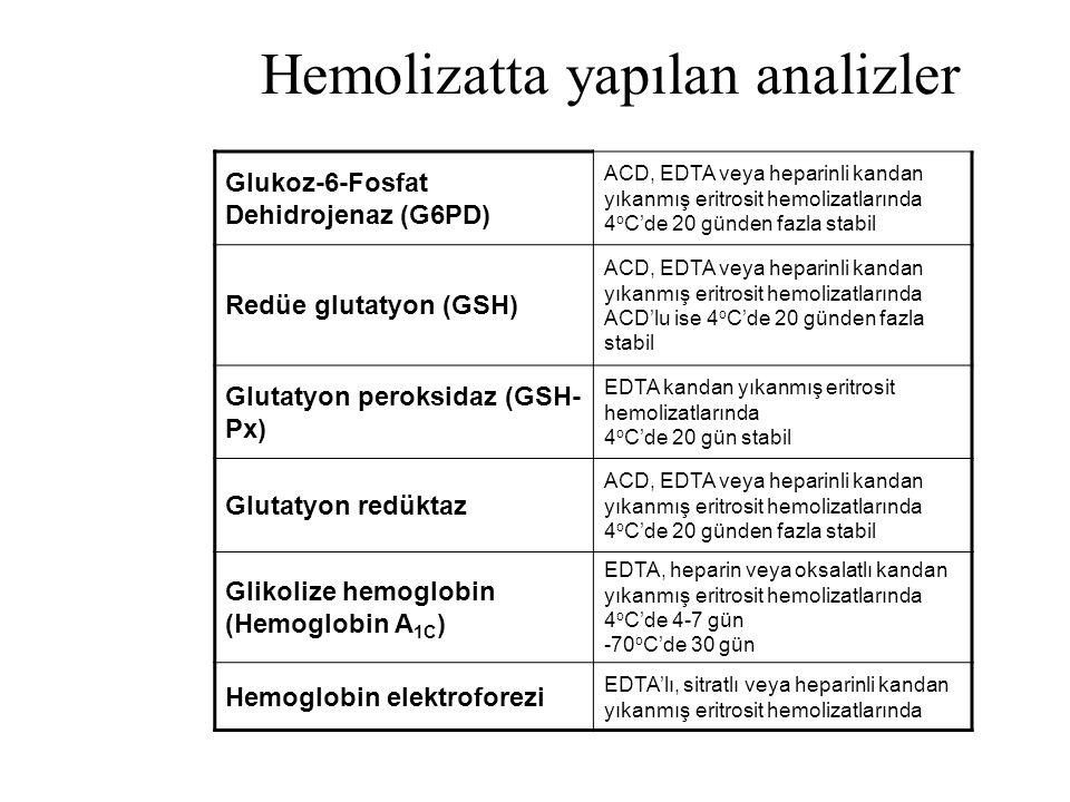 Hemolizatta yapılan analizler