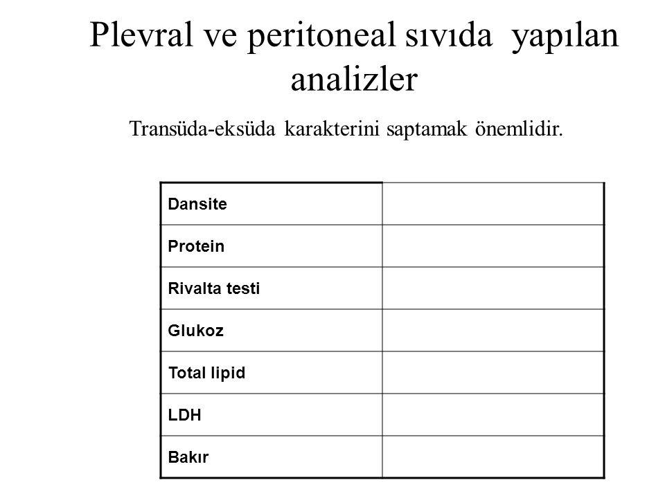 Plevral ve peritoneal sıvıda yapılan analizler