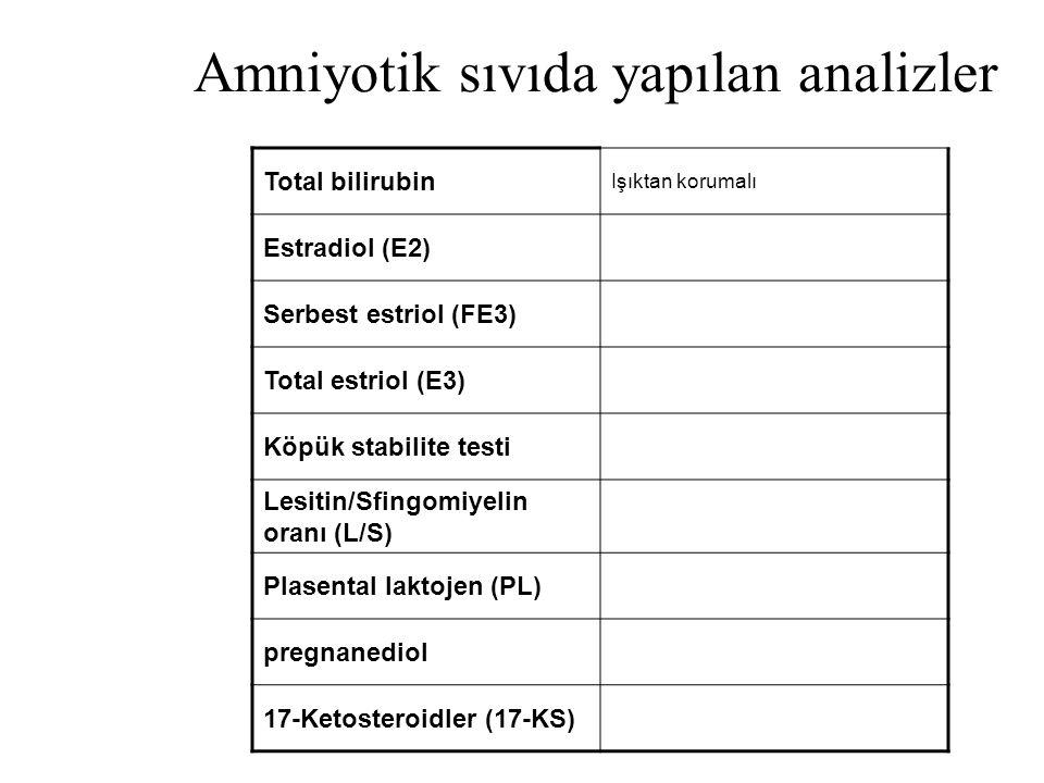 Amniyotik sıvıda yapılan analizler