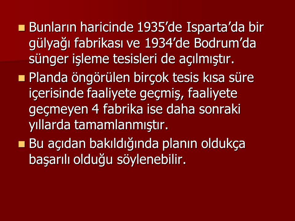 Bunların haricinde 1935'de Isparta'da bir gülyağı fabrikası ve 1934'de Bodrum'da sünger işleme tesisleri de açılmıştır.