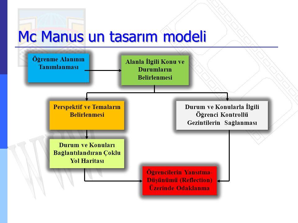Mc Manus un tasarım modeli