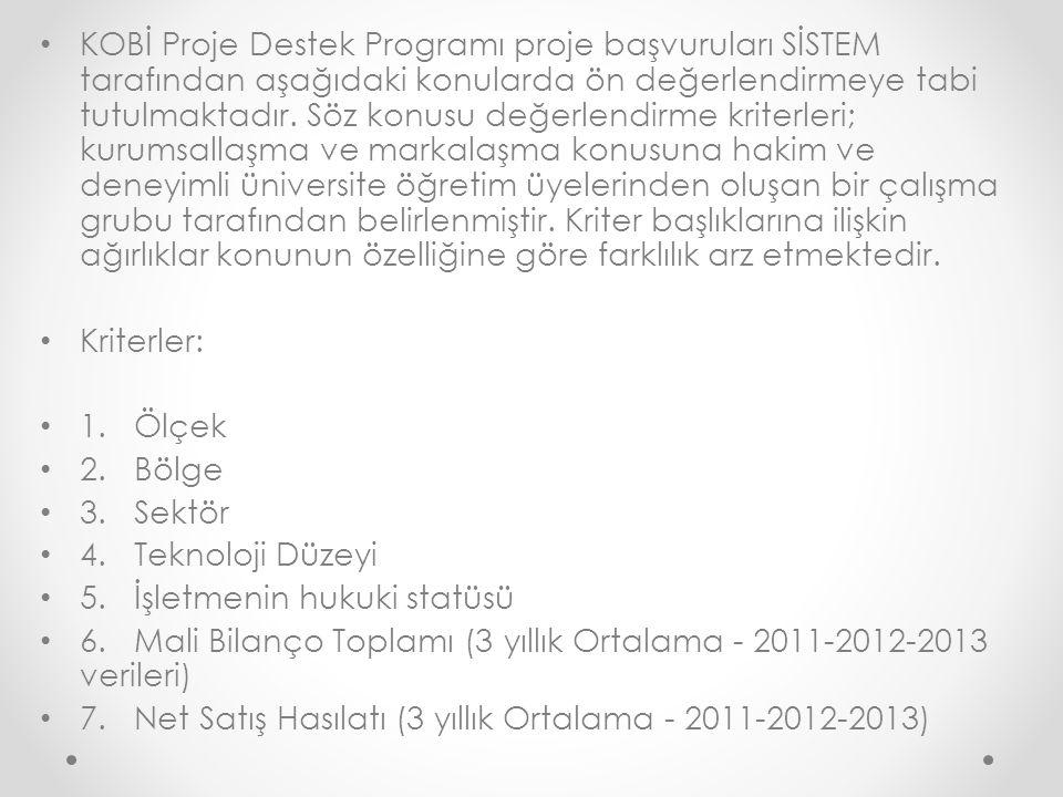 KOBİ Proje Destek Programı proje başvuruları SİSTEM tarafından aşağıdaki konularda ön değerlendirmeye tabi tutulmaktadır. Söz konusu değerlendirme kriterleri; kurumsallaşma ve markalaşma konusuna hakim ve deneyimli üniversite öğretim üyelerinden oluşan bir çalışma grubu tarafından belirlenmiştir. Kriter başlıklarına ilişkin ağırlıklar konunun özelliğine göre farklılık arz etmektedir.